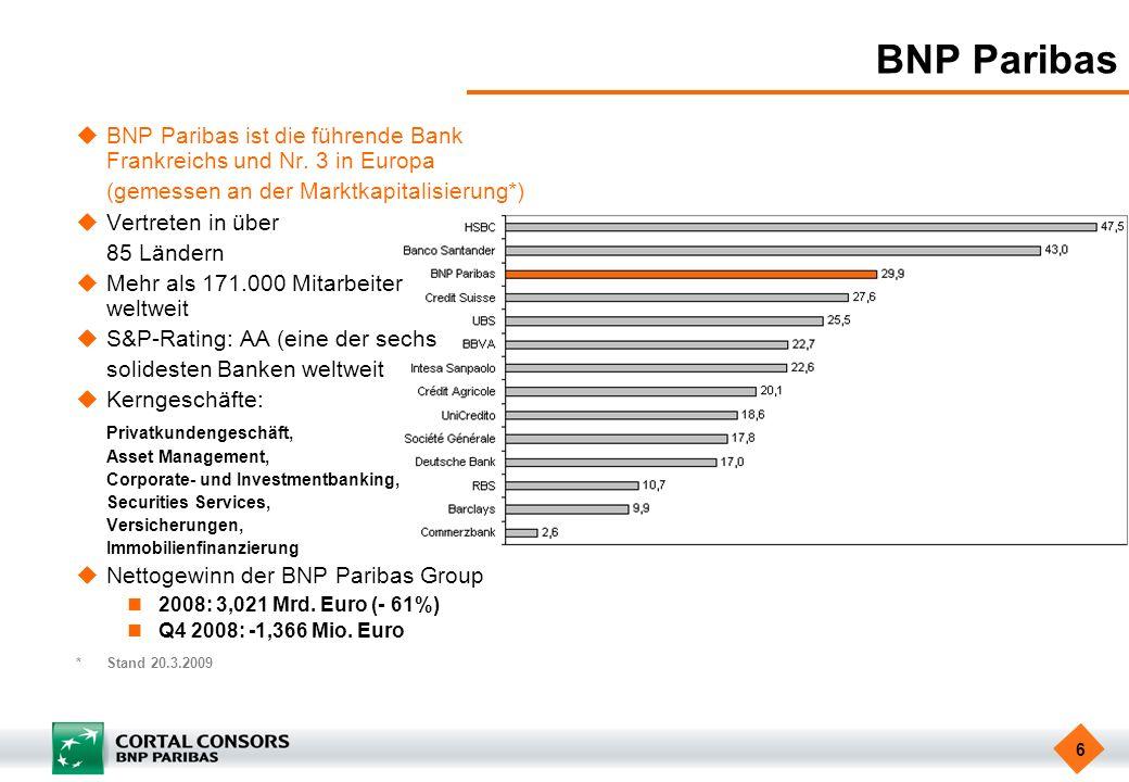 6 BNP Paribas BNP Paribas ist die führende Bank Frankreichs und Nr. 3 in Europa (gemessen an der Marktkapitalisierung*) Vertreten in über 85 Ländern M