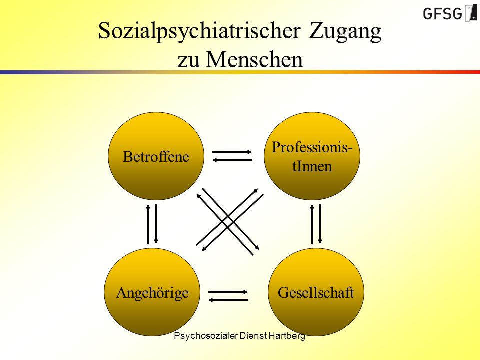 Psychosozialer Dienst Hartberg Sozialpsychiatrischer Zugang zu Menschen Betroffene Angehörige Professionis- tInnen Gesellschaft