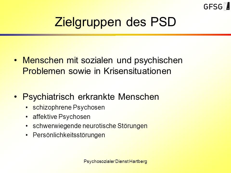 Psychosozialer Dienst Hartberg Zielgruppen des PSD Menschen mit sozialen und psychischen Problemen sowie in Krisensituationen Psychiatrisch erkrankte