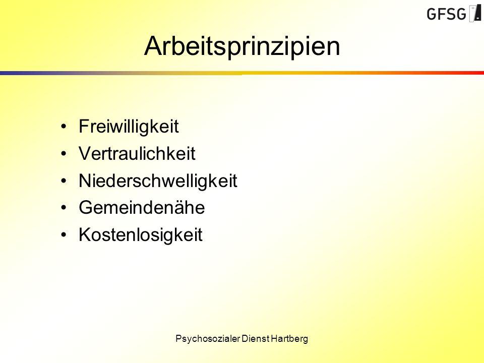 Psychosozialer Dienst Hartberg Arbeitsprinzipien Freiwilligkeit Vertraulichkeit Niederschwelligkeit Gemeindenähe Kostenlosigkeit