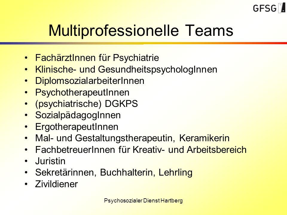 Psychosozialer Dienst Hartberg Multiprofessionelle Teams FachärztInnen für Psychiatrie Klinische- und GesundheitspsychologInnen DiplomsozialarbeiterIn