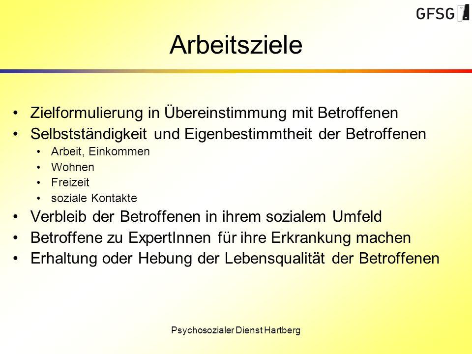 Psychosozialer Dienst Hartberg Arbeitsziele Zielformulierung in Übereinstimmung mit Betroffenen Selbstständigkeit und Eigenbestimmtheit der Betroffene