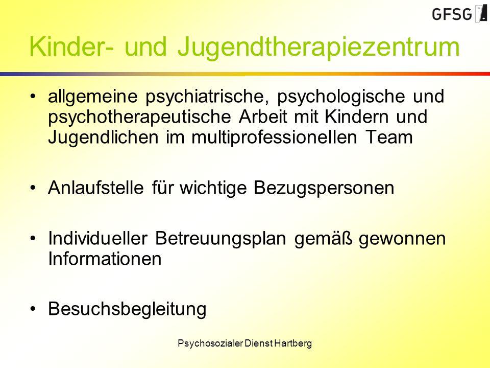 Psychosozialer Dienst Hartberg Kinder- und Jugendtherapiezentrum allgemeine psychiatrische, psychologische und psychotherapeutische Arbeit mit Kindern