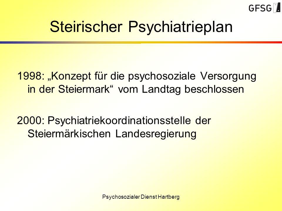 Steirischer Psychiatrieplan 1998: Konzept für die psychosoziale Versorgung in der Steiermark vom Landtag beschlossen 2000: Psychiatriekoordinationsste