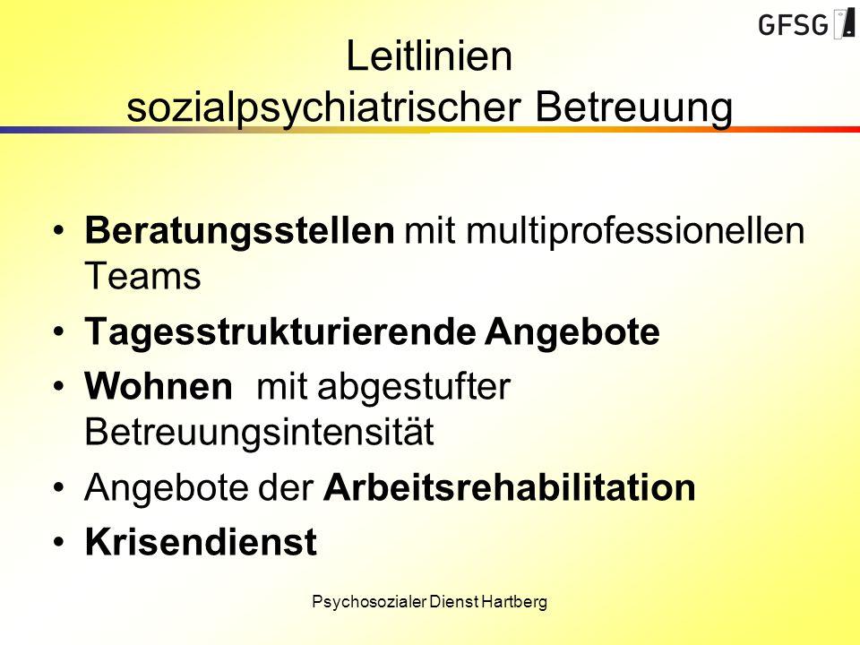 Psychosozialer Dienst Hartberg Leitlinien sozialpsychiatrischer Betreuung Beratungsstellen mit multiprofessionellen Teams Tagesstrukturierende Angebot