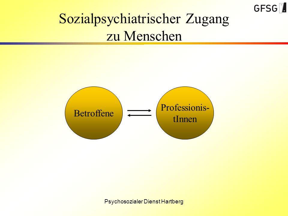 Psychosozialer Dienst Hartberg Sozialpsychiatrischer Zugang zu Menschen Betroffene Professionis- tInnen