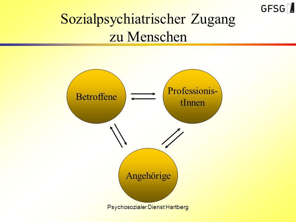 Psychosozialer Dienst Hartberg Sozialpsychiatrischer Zugang zu Menschen Betroffene Angehörige Professionis- tInnen