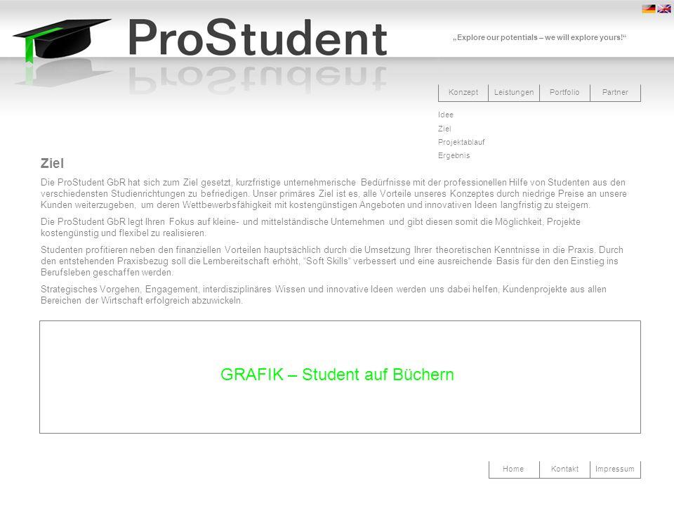 PartnerKonzeptLeistungenPortfolio Idee Ziel Projektablauf Ergebnis Explore our potentials – we will explore yours.