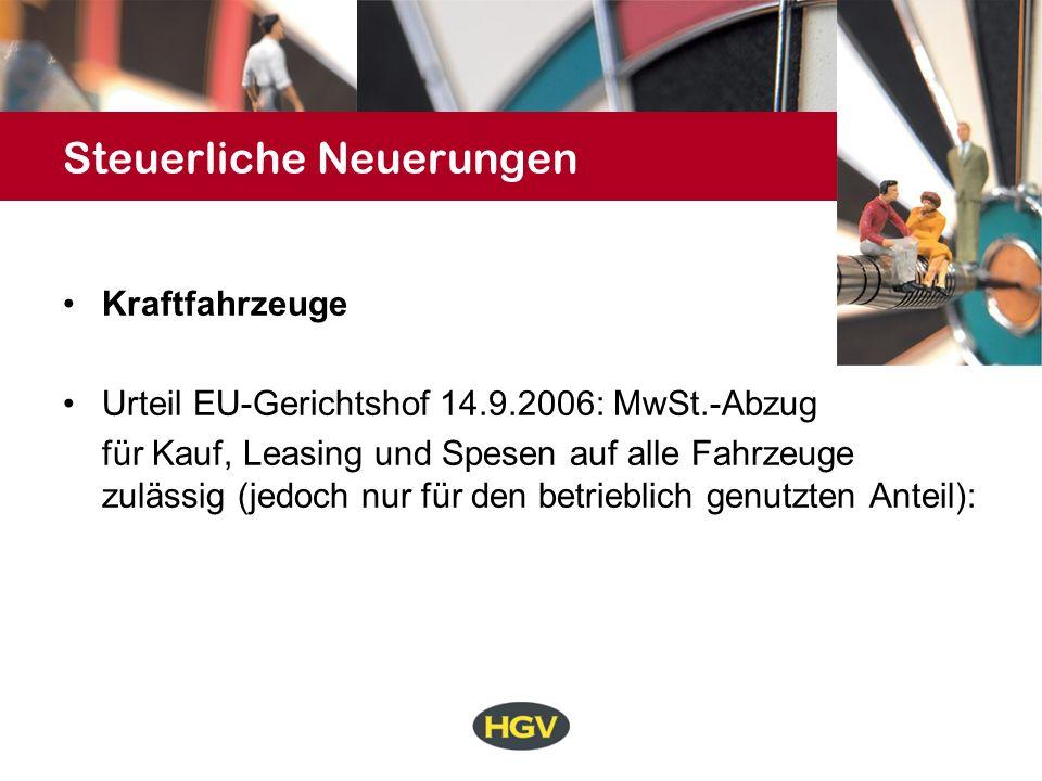 Steuerliche Neuerungen Kraftfahrzeuge Urteil EU-Gerichtshof 14.9.2006: MwSt.-Abzug für Kauf, Leasing und Spesen auf alle Fahrzeuge zulässig (jedoch nur für den betrieblich genutzten Anteil):