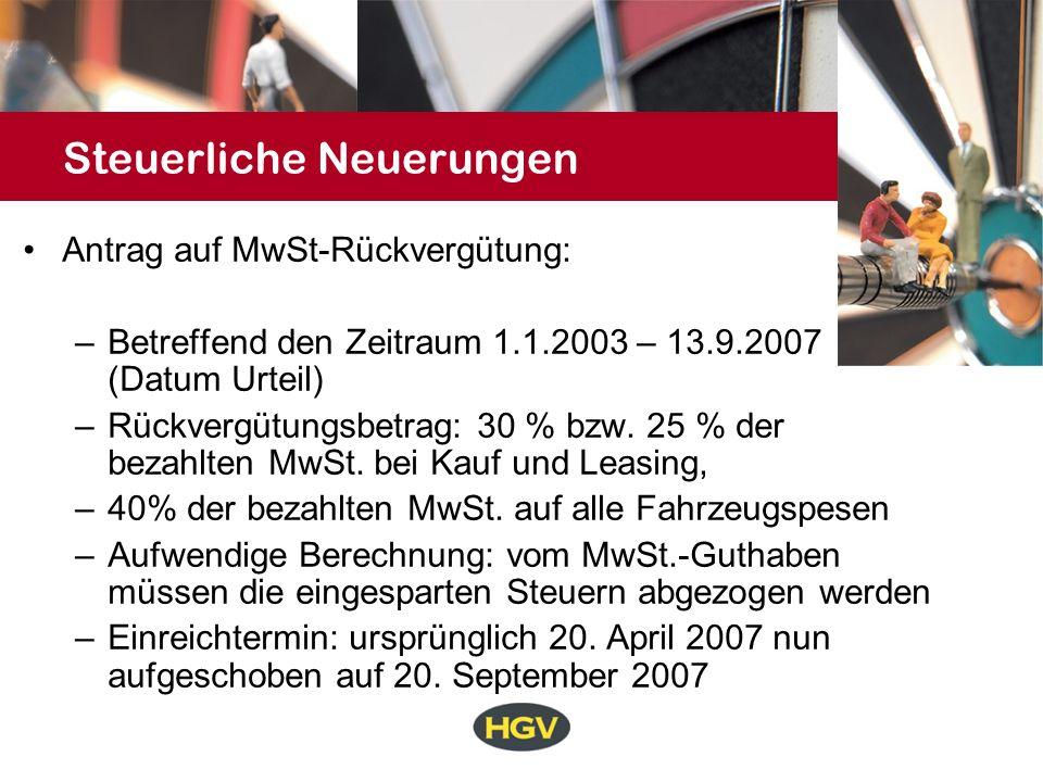 Steuerliche Neuerungen Antrag auf MwSt-Rückvergütung: –Betreffend den Zeitraum 1.1.2003 – 13.9.2007 (Datum Urteil) –Rückvergütungsbetrag: 30 % bzw.