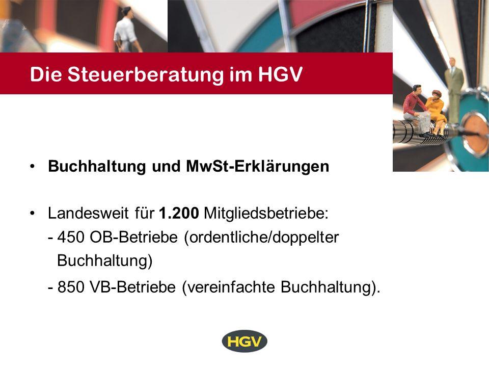 Die Steuerberatung im HGV Buchhaltung und MwSt-Erklärungen Landesweit für 1.200 Mitgliedsbetriebe: - 450 OB-Betriebe (ordentliche/doppelter Buchhaltung) - 850 VB-Betriebe (vereinfachte Buchhaltung).