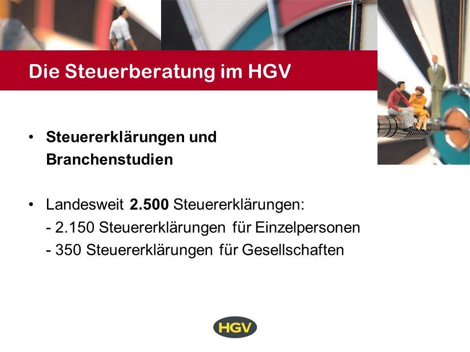 Die Steuerberatung im HGV Steuererklärungen und Branchenstudien Landesweit 2.500 Steuererklärungen: - 2.150 Steuererklärungen für Einzelpersonen - 350