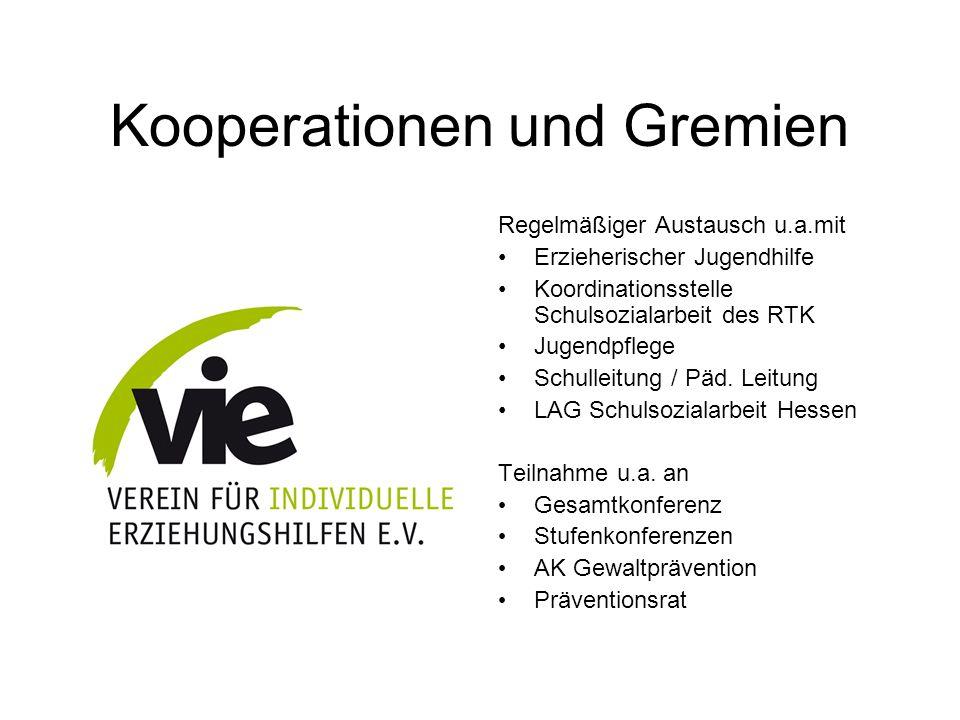 Kooperationen und Gremien Regelmäßiger Austausch u.a.mit Erzieherischer Jugendhilfe Koordinationsstelle Schulsozialarbeit des RTK Jugendpflege Schulleitung / Päd.
