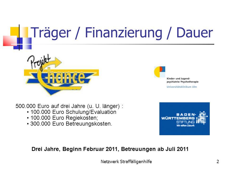 Netzwerk Straffälligenhilfe Träger / Finanzierung / Dauer Drei Jahre, Beginn Februar 2011, Betreuungen ab Juli 2011 500.000 Euro auf drei Jahre (u. U.