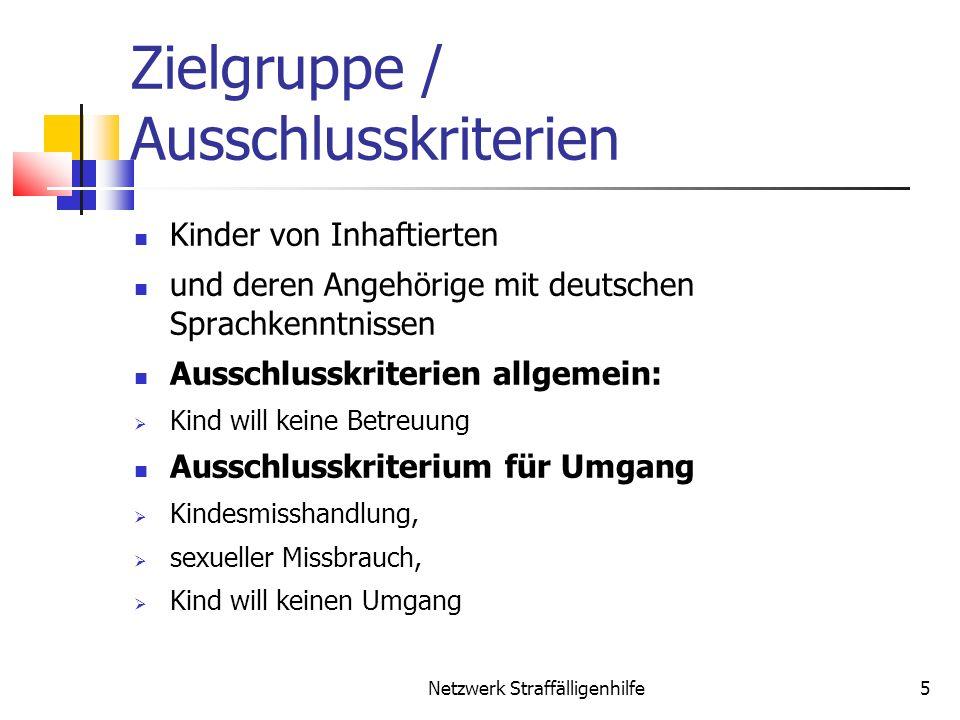 Netzwerk Straffälligenhilfe Zielgruppe / Ausschlusskriterien Kinder von Inhaftierten und deren Angehörige mit deutschen Sprachkenntnissen Ausschlusskr