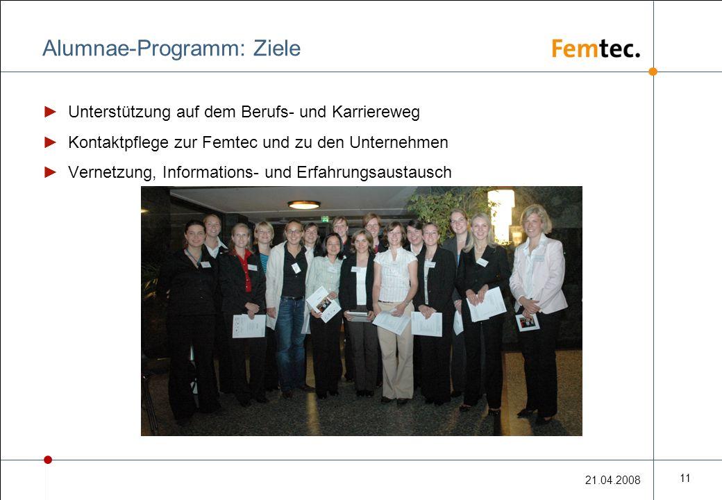 21.04.2008 11 Alumnae-Programm: Ziele Unterstützung auf dem Berufs- und Karriereweg Kontaktpflege zur Femtec und zu den Unternehmen Vernetzung, Informations- und Erfahrungsaustausch