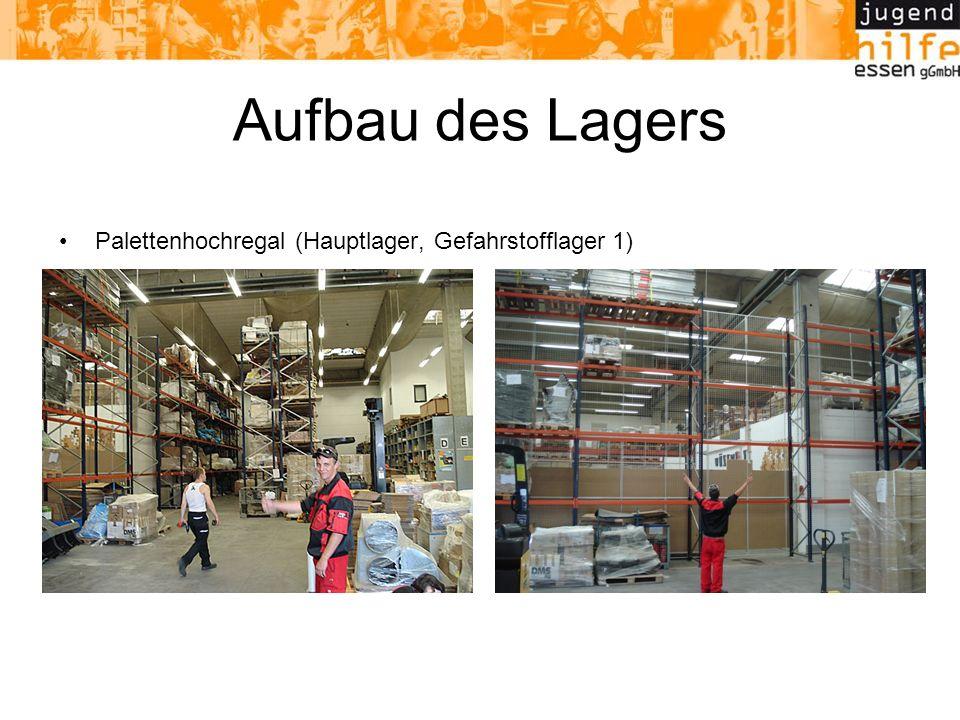 Aufbau des Lagers Palettenhochregal (Hauptlager, Gefahrstofflager 1)