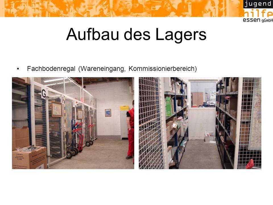 Aufbau des Lagers Fachbodenregal (Wareneingang, Kommissionierbereich)