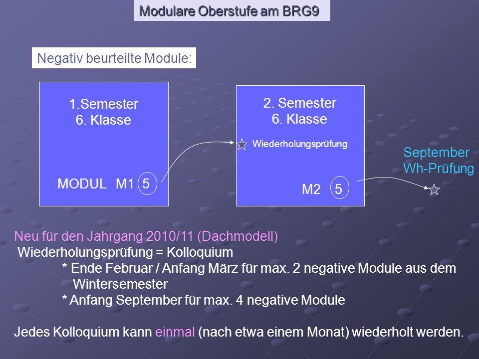 Modulare Oberstufe am BRG9 Negativ beurteilte Module: Neu für den Jahrgang 2010/11 (Dachmodell) Wiederholungsprüfung = Kolloquium * Ende Februar / Anf