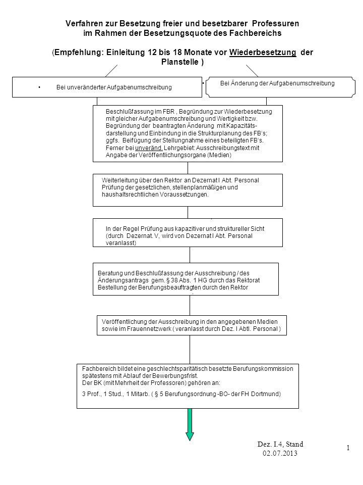 Dez. I.4, Stand 02.07.2013 1 Verfahren zur Besetzung freier und besetzbarer Professuren im Rahmen der Besetzungsquote des Fachbereichs (Empfehlung: Ei