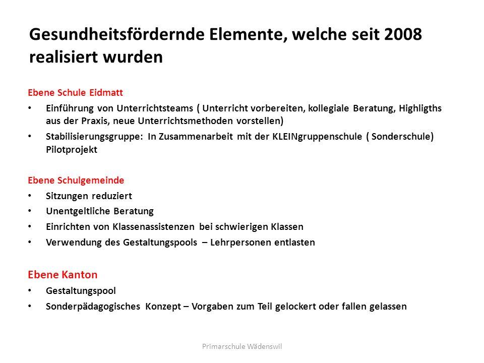 Gesundheitsfördernde Elemente, welche seit 2008 realisiert wurden Ebene Schule Eidmatt Einführung von Unterrichtsteams ( Unterricht vorbereiten, kolle