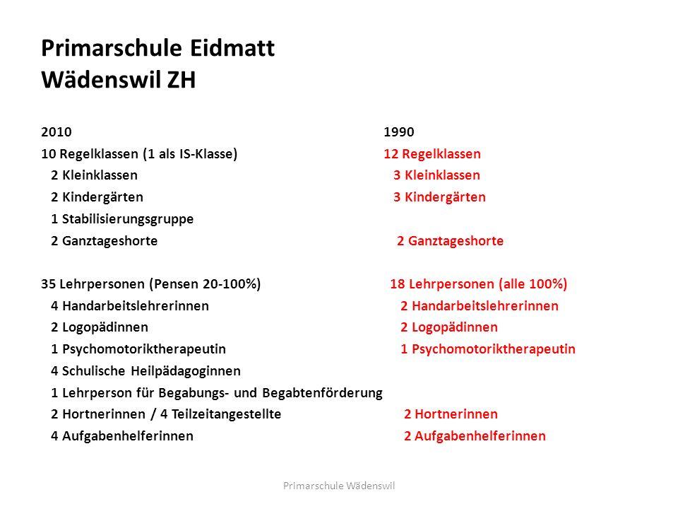 Primarschule Eidmatt Wädenswil ZH 2010 1990 10 Regelklassen (1 als IS-Klasse) 12 Regelklassen 2 Kleinklassen 3 Kleinklassen 2 Kindergärten 3 Kindergär