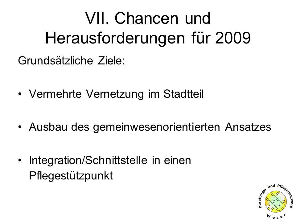 VII. Chancen und Herausforderungen für 2009 Grundsätzliche Ziele: Vermehrte Vernetzung im Stadtteil Ausbau des gemeinwesenorientierten Ansatzes Integr