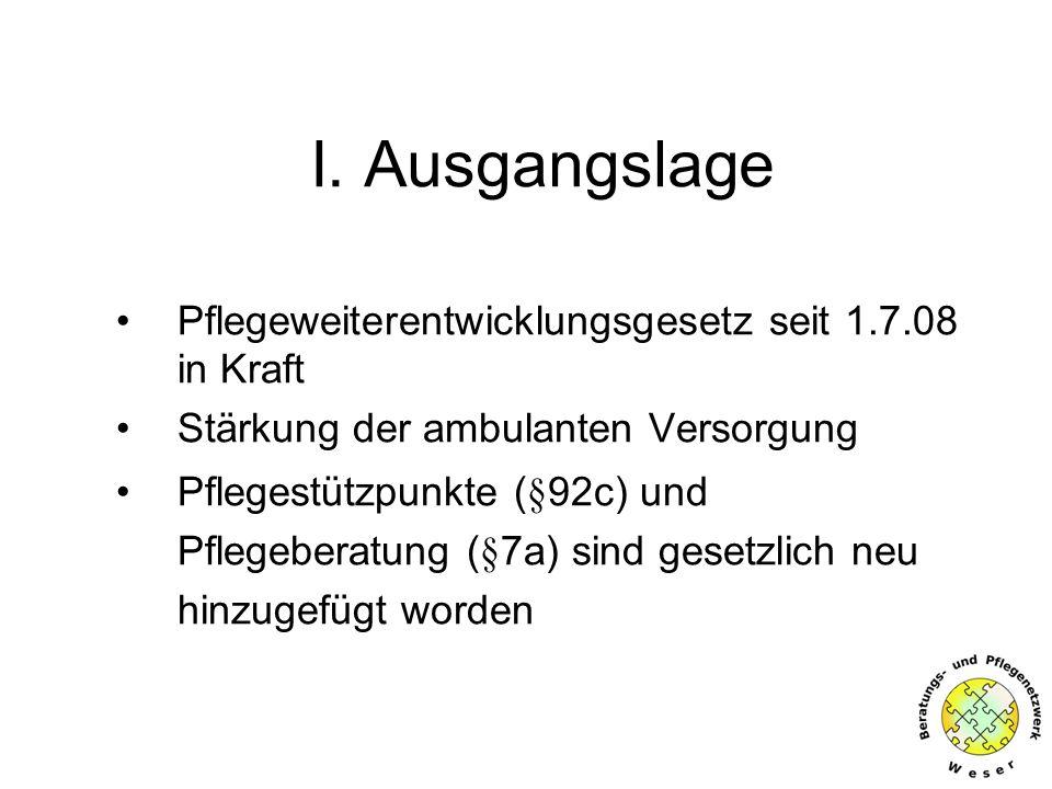 I. Ausgangslage Pflegeweiterentwicklungsgesetz seit 1.7.08 in Kraft Stärkung der ambulanten Versorgung Pflegestützpunkte (§92c) und Pflegeberatung (§7