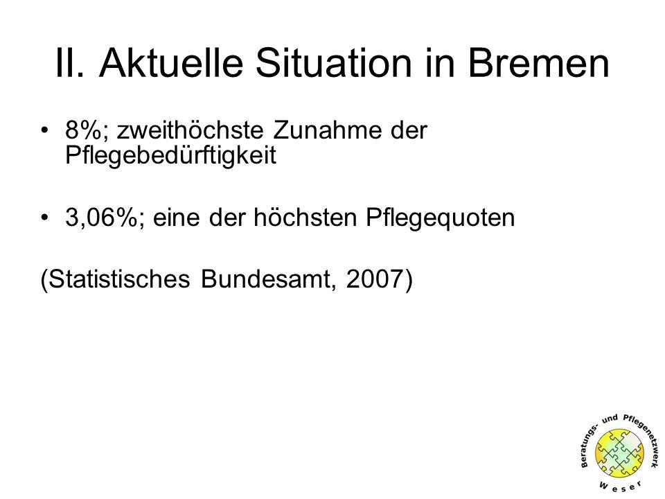 II. Aktuelle Situation in Bremen 8%; zweithöchste Zunahme der Pflegebedürftigkeit 3,06%; eine der höchsten Pflegequoten (Statistisches Bundesamt, 2007