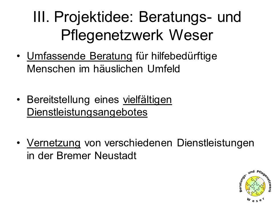 III. Projektidee: Beratungs- und Pflegenetzwerk Weser Umfassende Beratung für hilfebedürftige Menschen im häuslichen Umfeld Bereitstellung eines vielf
