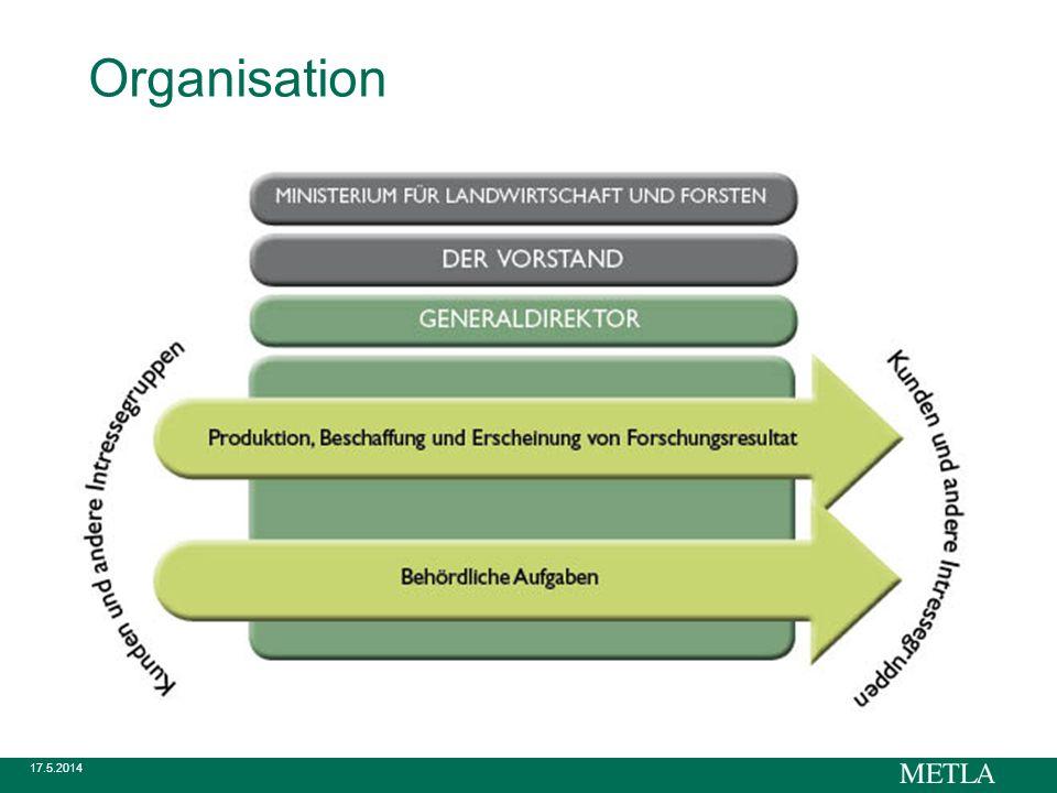17.5.2014 Organisation