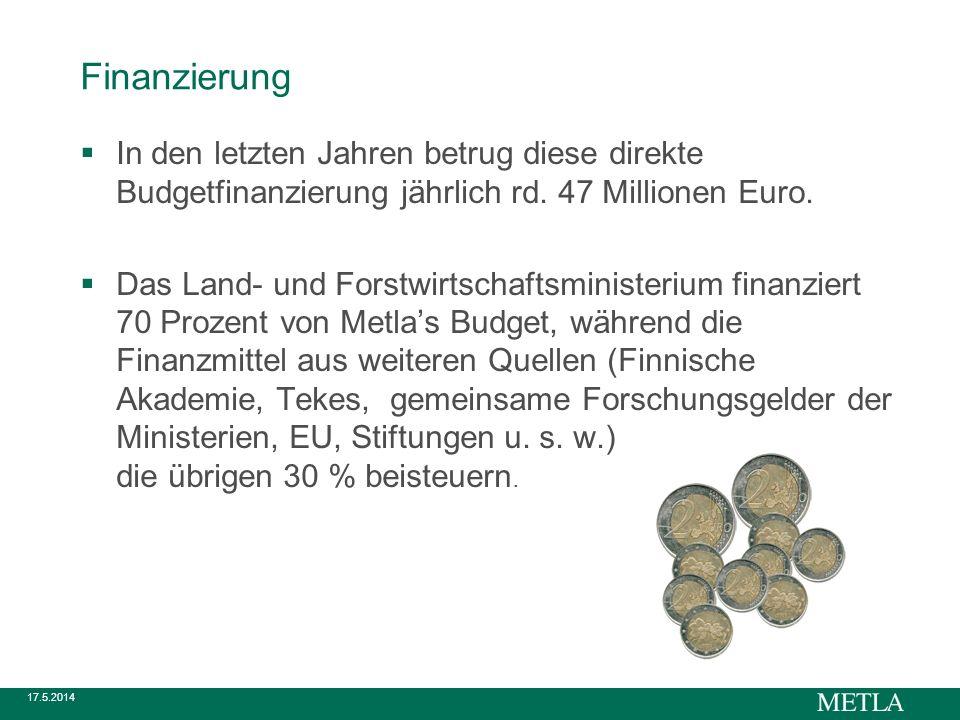 17.5.2014 Finanzierung In den letzten Jahren betrug diese direkte Budgetfinanzierung jährlich rd.