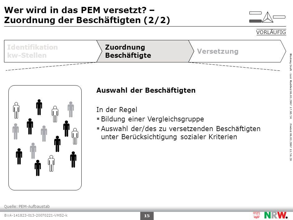 Working Draft - Last Modified 06.03.2007 17:08:54 Printed 06.03.2007 11:56:20 BVA-141823-013-20070221-VMS2-k 15 Quelle:PEM-Aufbaustab Wer wird in das