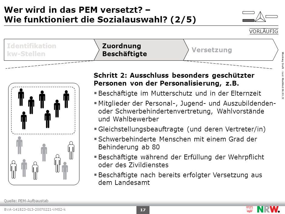 Working Draft - Last Modified 06.03.2007 17:08:54 Printed 06.03.2007 11:56:20 BVA-141823-013-20070221-VMS2-k 17 Quelle:PEM-Aufbaustab Wer wird in das