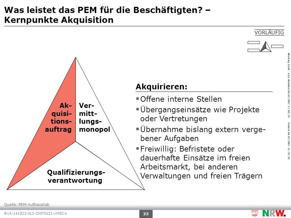 Working Draft - Last Modified 06.03.2007 17:08:54 Printed 06.03.2007 11:56:20 BVA-141823-013-20070221-VMS2-k 23 Quelle:PEM-Aufbaustab Offene interne S