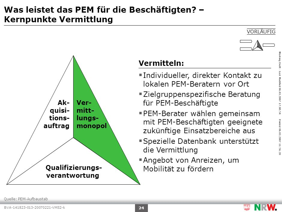 Working Draft - Last Modified 06.03.2007 17:08:54 Printed 06.03.2007 11:56:20 BVA-141823-013-20070221-VMS2-k 24 Individueller, direkter Kontakt zu lok