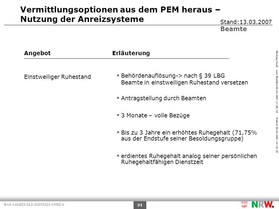 Working Draft - Last Modified 06.03.2007 17:08:54 Printed 06.03.2007 11:56:20 BVA-141823-013-20070221-VMS2-k 31 Vermittlungsoptionen aus dem PEM herau