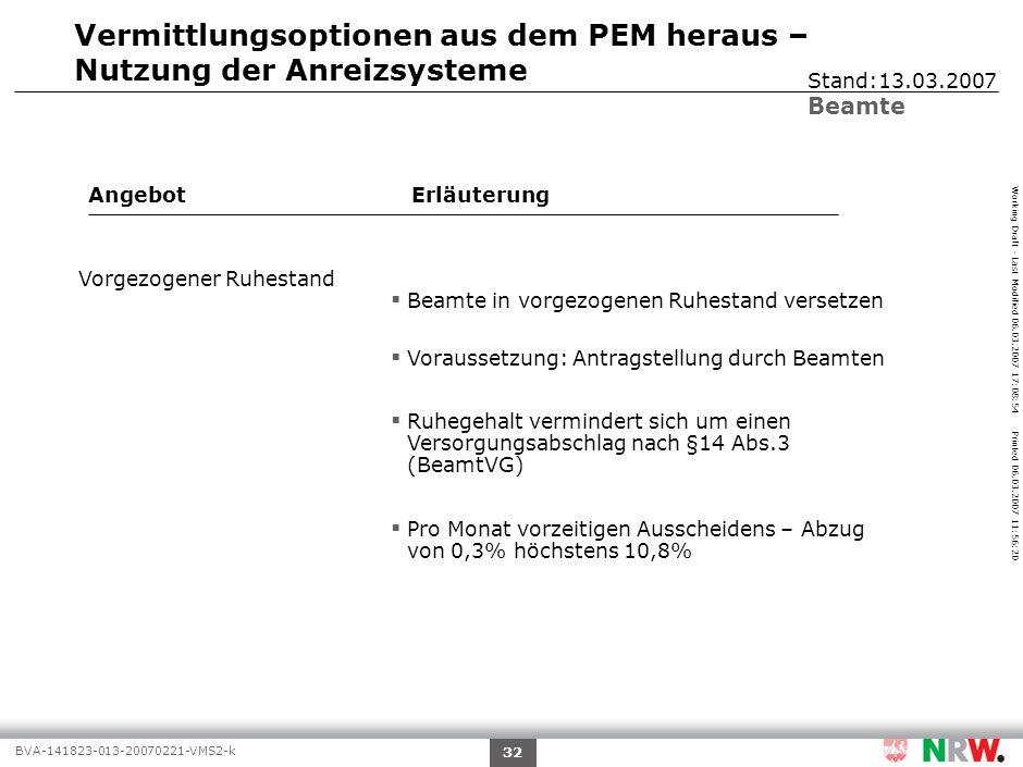 Working Draft - Last Modified 06.03.2007 17:08:54 Printed 06.03.2007 11:56:20 BVA-141823-013-20070221-VMS2-k 32 Vermittlungsoptionen aus dem PEM herau