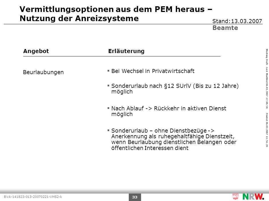 Working Draft - Last Modified 06.03.2007 17:08:54 Printed 06.03.2007 11:56:20 BVA-141823-013-20070221-VMS2-k 33 Vermittlungsoptionen aus dem PEM herau
