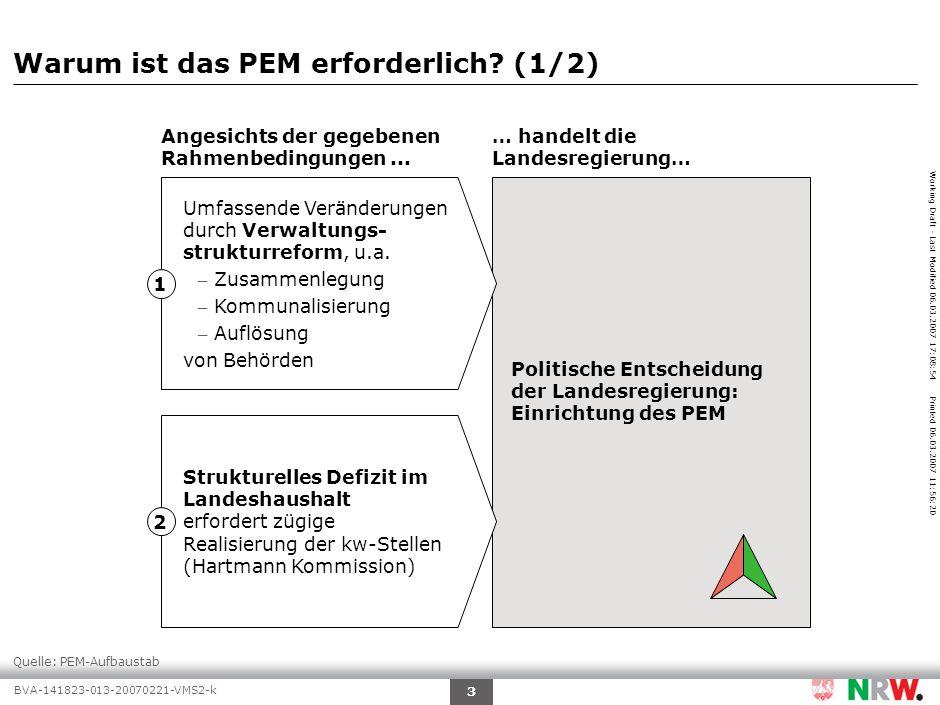 Working Draft - Last Modified 06.03.2007 17:08:54 Printed 06.03.2007 11:56:20 BVA-141823-013-20070221-VMS2-k 24 Individueller, direkter Kontakt zu lokalen PEM-Beratern vor Ort Zielgruppenspezifische Beratung für PEM-Beschäftigte PEM-Berater wählen gemeinsam mit PEM-Beschäftigten geeignete zukünftige Einsatzbereiche aus Spezielle Datenbank unterstützt die Vermittlung Angebot von Anreizen, um Mobilität zu fördern Quelle:PEM-Aufbaustab Was leistet das PEM für die Beschäftigten.