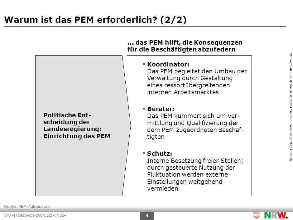 Working Draft - Last Modified 06.03.2007 17:08:54 Printed 06.03.2007 11:56:20 BVA-141823-013-20070221-VMS2-k 5 Stand des PEM-Aufbaus Quelle:PEM-Aufbaustab Nächste Schritte Einbringung PEM-G in parlamentarischen Beratungsprozess; Plan: März 2007 Aufbau der Behörde – Personal – Infrastruktur Kabinettsbeschluss zur Errichtung des PEM gefasst: 31.10.2006 Kabinettsbeschluss zum Entwurf PEM-G: 5.