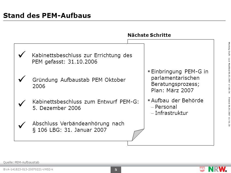 Working Draft - Last Modified 06.03.2007 17:08:54 Printed 06.03.2007 11:56:20 BVA-141823-013-20070221-VMS2-k 6 Beispiele für Personaleinsatzmanagement in anderen Bundesländern Quelle:PEM-Aufbaustab Hessen: Personalvermittlungsstelle (PVS) Berlin: Zentrales Personaleinsatz- management (ZeP) Niedersachsen: Jobbörse Mecklenburg-Vorpommern: Personaleinsatzmanagement (Pem)