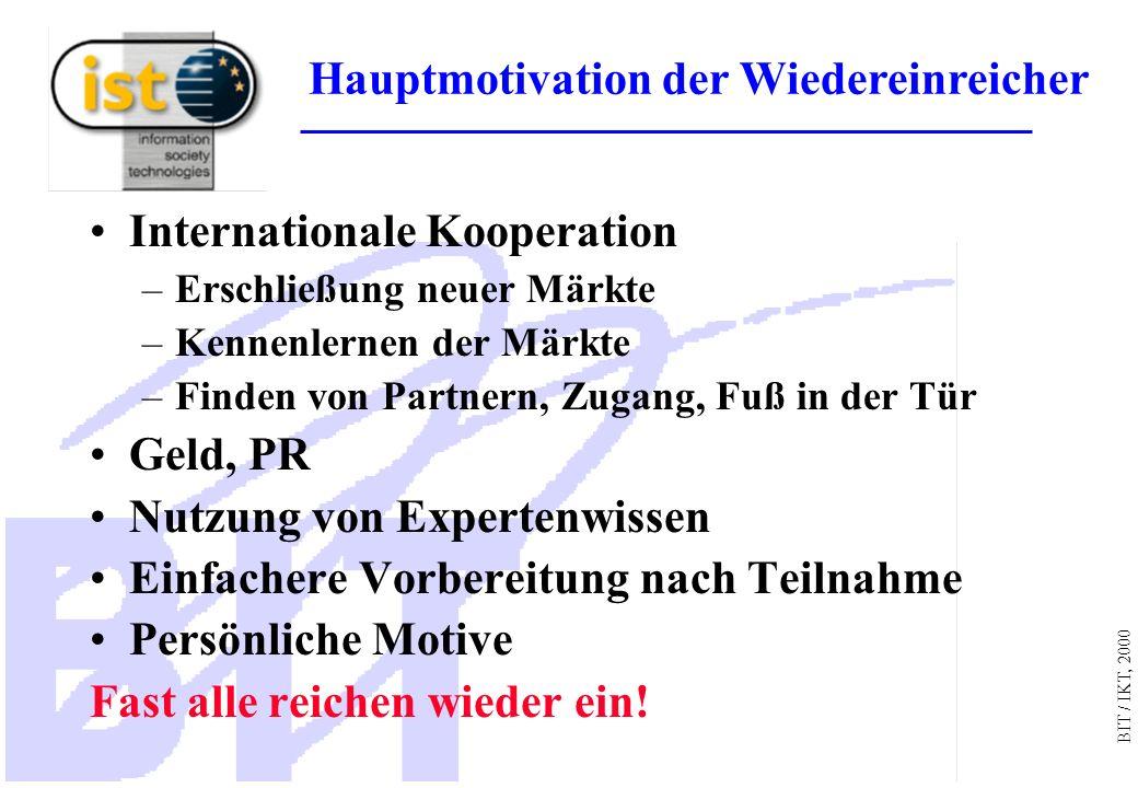 BIT / IKT, 2000 Internationale Kooperation –Erschließung neuer Märkte –Kennenlernen der Märkte –Finden von Partnern, Zugang, Fuß in der Tür Geld, PR Nutzung von Expertenwissen Einfachere Vorbereitung nach Teilnahme Persönliche Motive Fast alle reichen wieder ein.