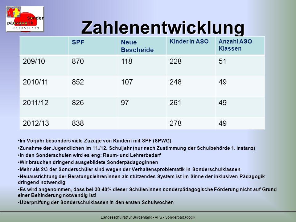 Zahlenentwicklung Im Vorjahr besonders viele Zuzüge von Kindern mit SPF (SPWG) Zunahme der Jugendlichen im 11./12. Schuljahr (nur nach Zustimmung der