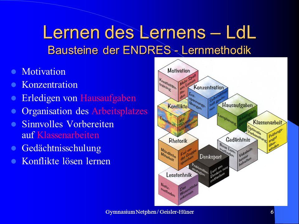 Gymnasium Netphen / Geisler-Hüner6 Lernen des Lernens – LdL Bausteine der ENDRES - Lernmethodik Motivation Konzentration Erledigen von Hausaufgaben Or