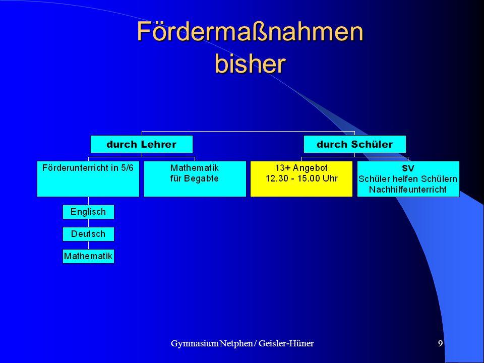 Gymnasium Netphen / Geisler-Hüner9 Fördermaßnahmen bisher