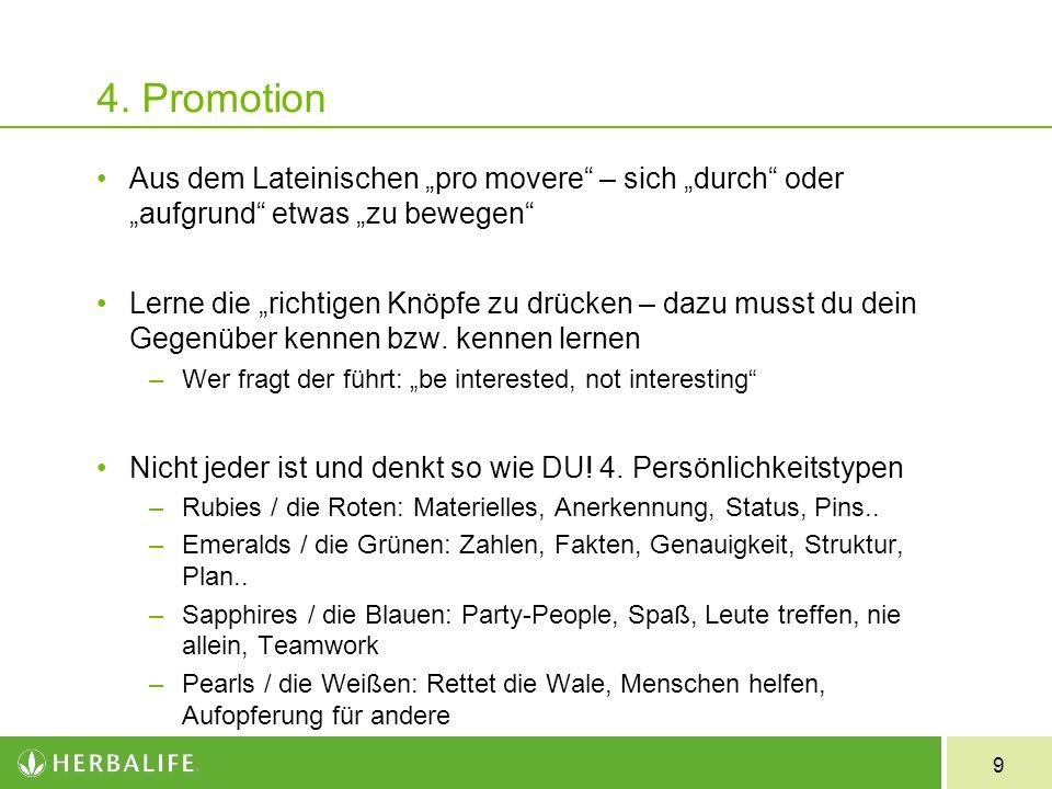 10 4.Promotion Self-Check: –Kann ich Leute bewegen (zu Treffen, Events, Offices etc.).