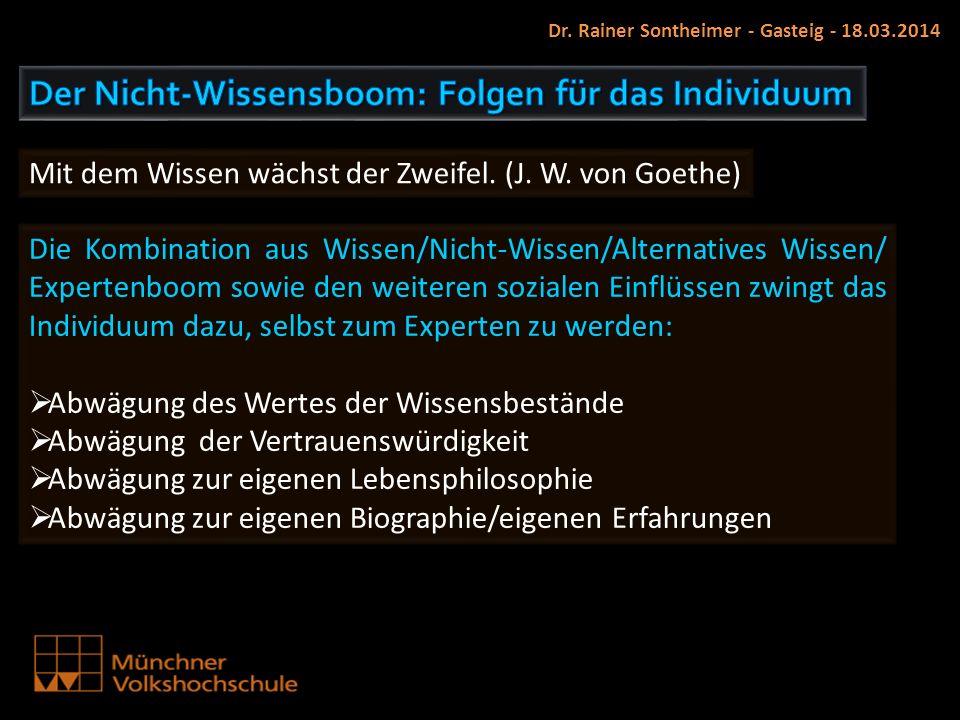 Dr. Rainer Sontheimer - Gasteig - 18.03.2014 Mit dem Wissen wächst der Zweifel. (J. W. von Goethe) Die Kombination aus Wissen/Nicht-Wissen/Alternative