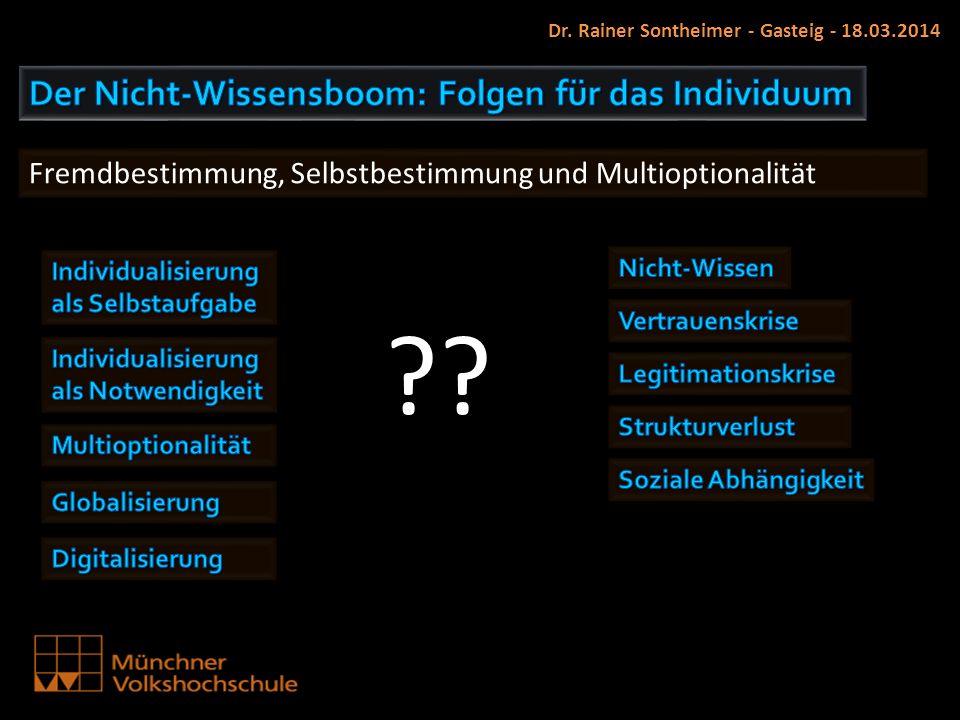 Dr. Rainer Sontheimer - Gasteig - 18.03.2014 Fremdbestimmung, Selbstbestimmung und Multioptionalität ??