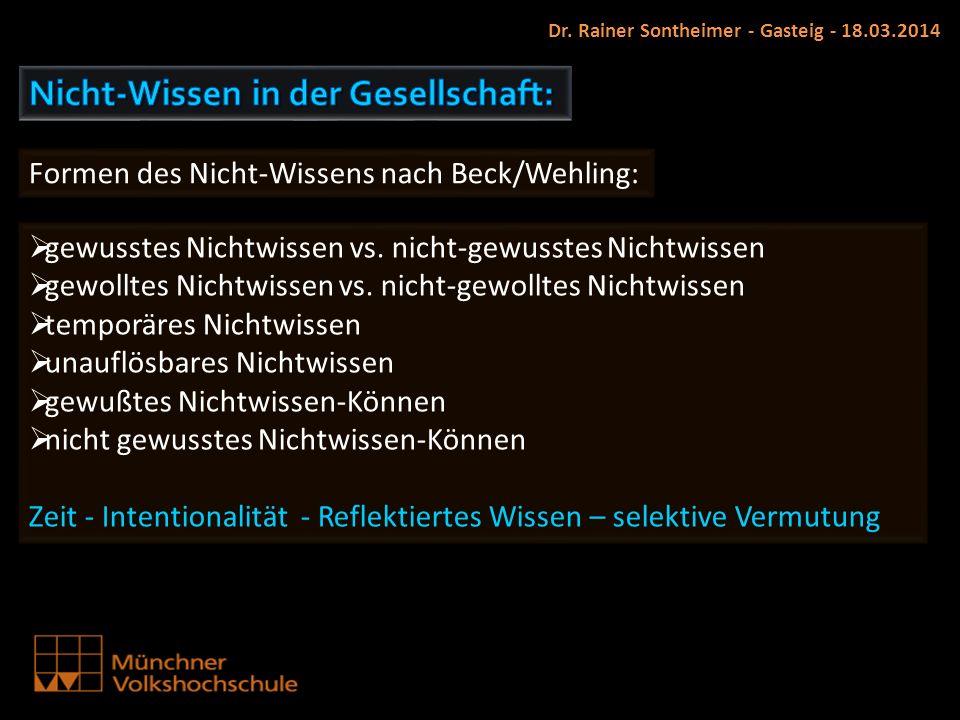 Dr. Rainer Sontheimer - Gasteig - 18.03.2014 gewusstes Nichtwissen vs. nicht-gewusstes Nichtwissen gewolltes Nichtwissen vs. nicht-gewolltes Nichtwiss